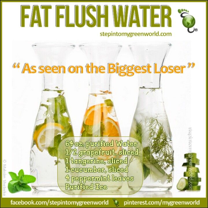 Fat flush infused water