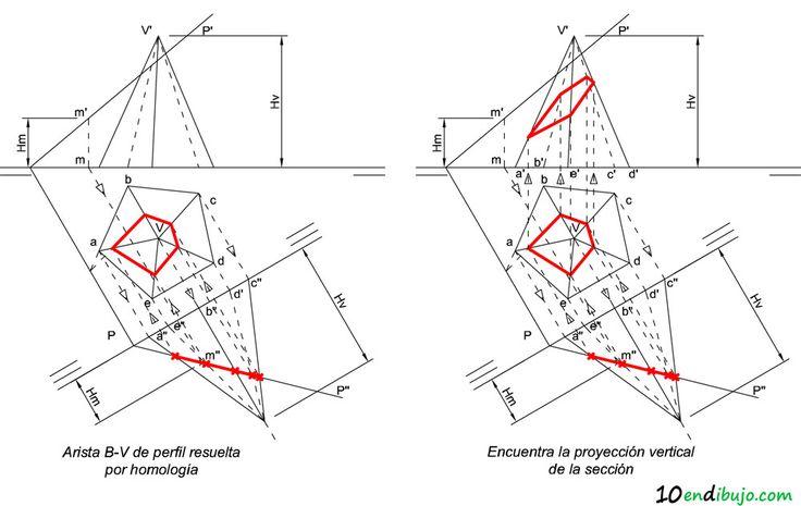 Seccion piramide plano oblicuo