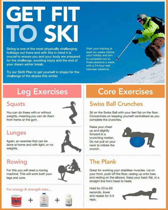 Get fit to #ski.