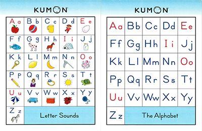 Amazing Phonics Alphabet Chart Contemporary - Resume Samples & Writing Guides for All - orkuit.com