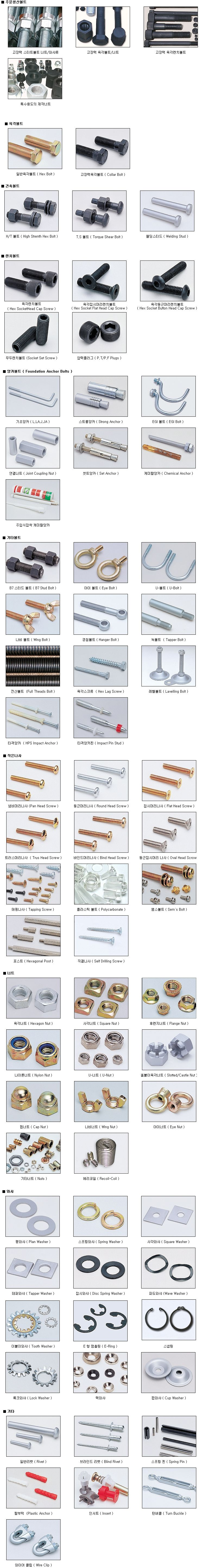 728 best diy guides charts posters images on pinterest tools bolt and nut type nvjuhfo Images