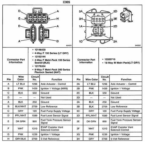 f1919dbe7724a489166f64b7e52196a5 related image cars pinterest cars 2001 pontiac aztek radio wiring diagram at gsmx.co