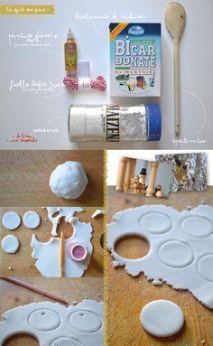 Pâte à Sel sans cuisson : Mélanger 1 mesure de maïzena, 1 mesure d'eau et 2 mesures de bicarbonate de sodium. Mettre dans une casserole à feu doux, jusqu'à ce que la pâte se décolle de la casserole et laisser tiédir. Créer des formes et laisser sécher et peindre après séchage. Très bonne activité avec les enfants !!!
