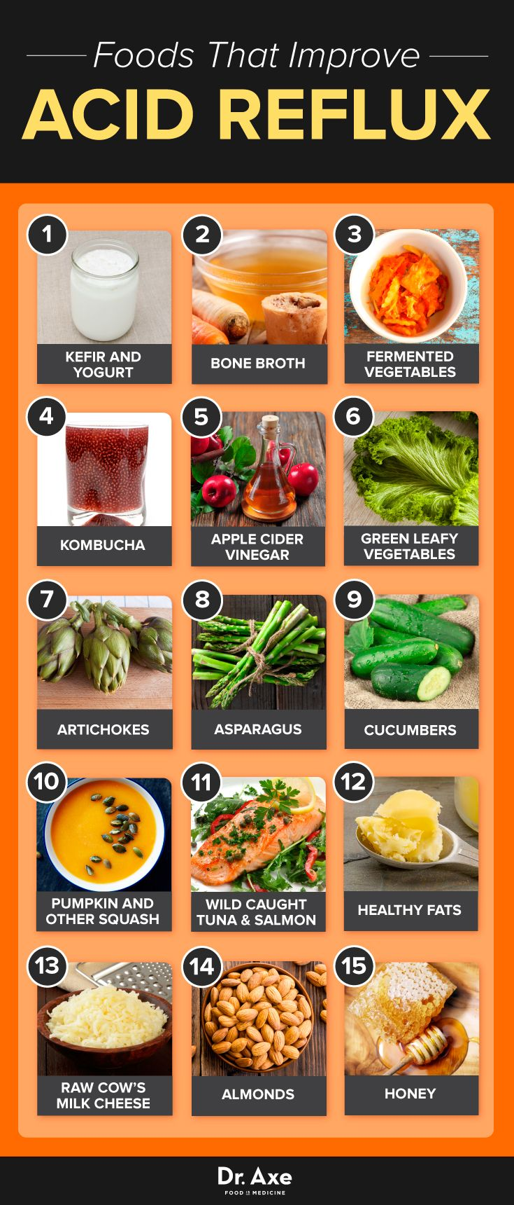 Foods that improve acid reflux symptoms