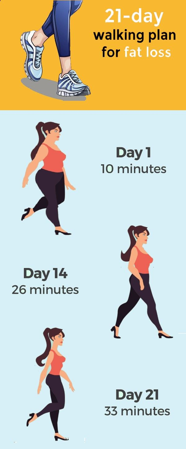 running to lose weight womens health