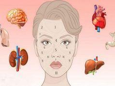 Így jelez az arcbőröd a szervezeted belső állapotáról