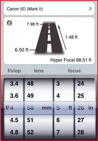 Depth of Field Calculator Canon | Online Depth Of Field Calculator