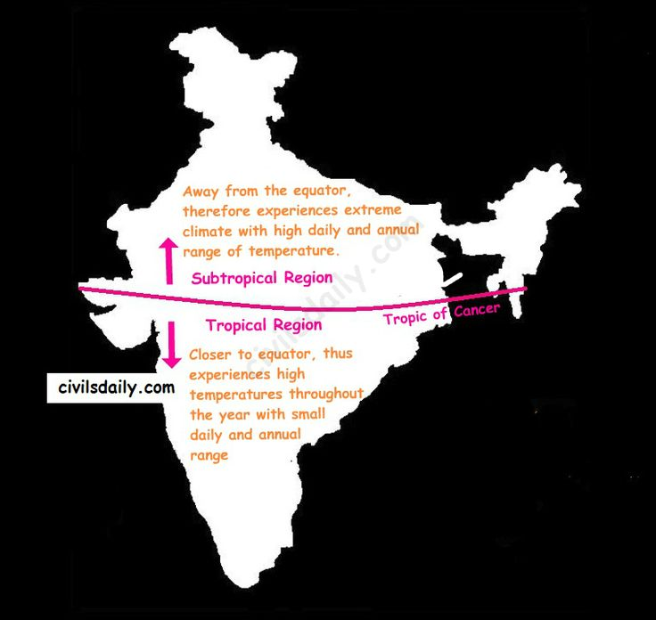 Geography of India An Introduction u2013 Civilsdaily