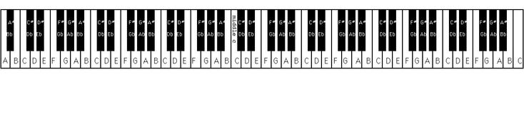 http://www.piano-keyboard-guide.com/images/88-key-piano-keyboard-layout.jpg