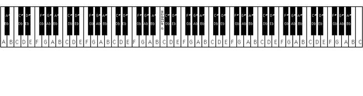 http://www.piano-keyboard-guide.com/images/88-key-piano-keyboard-layout.jpg