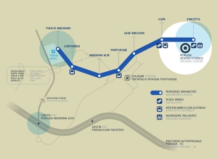 Perugia Minimetrò  Minimetrò is Perugia's automated people mover or just people mover. The minimetro was built as one of the few possible so...