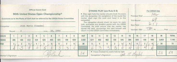 Item specifics     Original/Reprint:   Original   Professional Grader:   Not Professionally Graded     Year:   1990   Card Attributes:   Autograph     Player:   Jose Maria... - #Golf https://lastreviews.net/sports-fitness/golf/jose-maria-olazabal-1990-u-s-open-tournament-used-golf-scorecard-autograph/