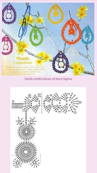 This unusual pattern was with Easter patterns. A cute challenge.