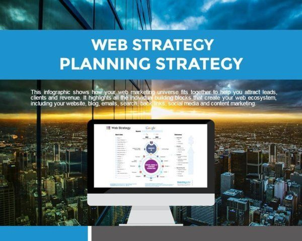 This infographic takes a look at internet marketing or online marketing and specialized areas of internet marketing. We present Web Strategy melbourne media consulting online marketing steps and the award winning SEO strategies to increase your...