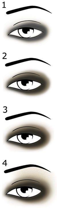 MODE D'EMPLOI pour un maquillage des yeux SMOKY Le maquillage SMOKY est subtil et demande une bonne maîtrise de l'estompe au doigt ou au pinceau. Il est réalisé avec un crayon foncé et 3 tonalités de fard de la même couleur. Mode d'emploi de la technique du smoky commenté par les experts en maquillage Make Up For Ever.
