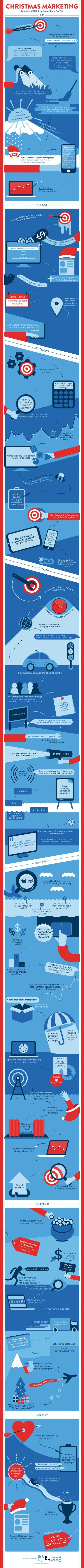 91 best Online Marketing Infographics images on Pinterest   Social ...