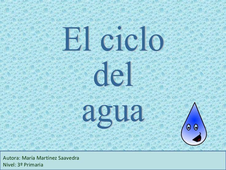 Presentación en power point para trabajar el ciclo del agua en 3º de primaria.