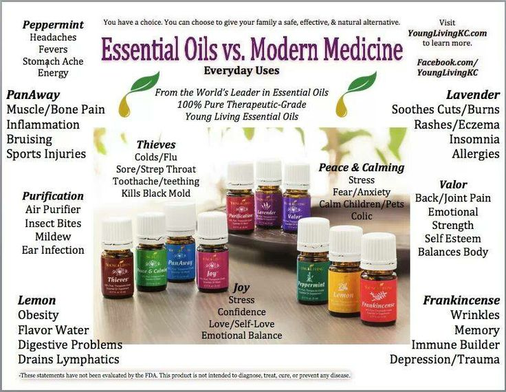 young living essential oils everyday oils i still have a