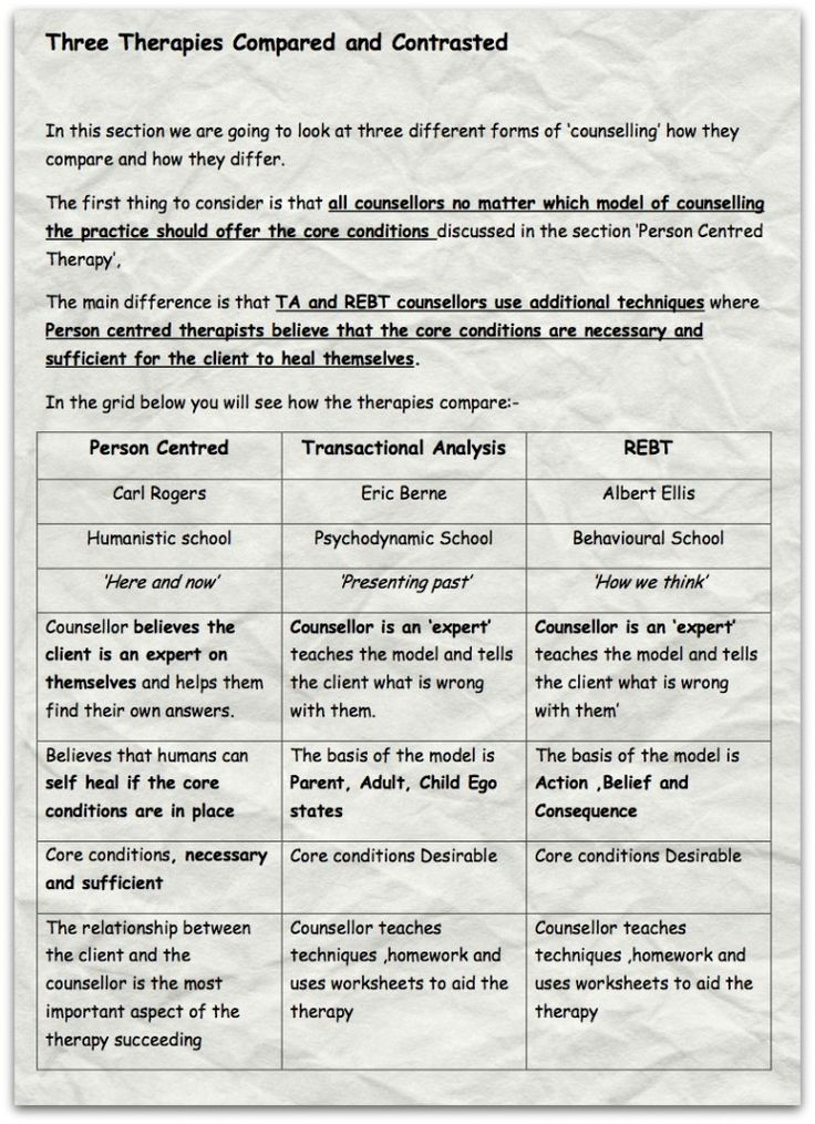 carl rogers examples of 19 propositions This chapter introduces person-centered psychology, founded on the work of carl r rogers (1902–1987), as a arranged in 19 propositions dealing with the nature of experience the development and structure of and we are considering the definition in terms of its particular meaning in person-centered theory we will.