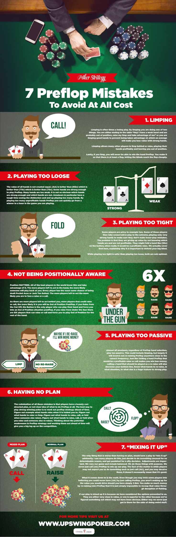 poker hands you should play preflop