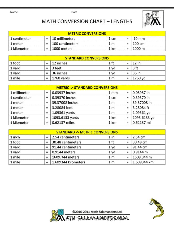 free printable conversion charts- length,area,volume/liquid volume and weight