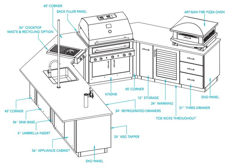 Brilliant Outdoor Kitchens Plans   HOME REMODELING IDEAS