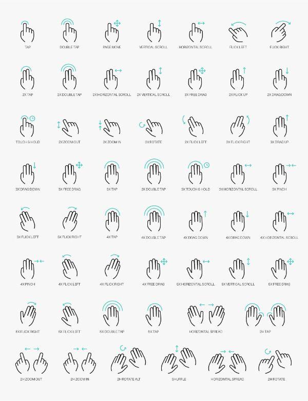 Air gestur pour devices tactiles