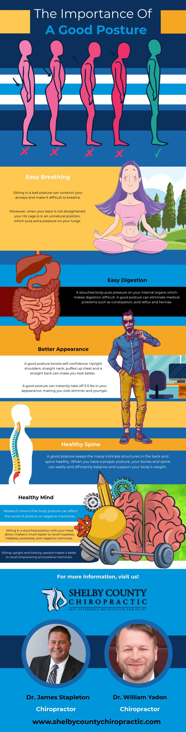 The importance of a good body posture postures medical