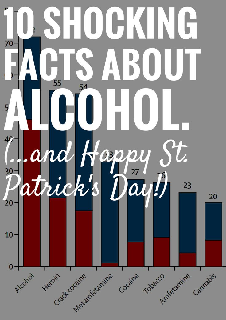 Just what everyone wants to read on St. Patrick's Day - some messed up sh** about #alcohol, and a diatribe on the #dangers of our societal conditioning around it.   #facts #stpatricksday #sobriety #barcrawl