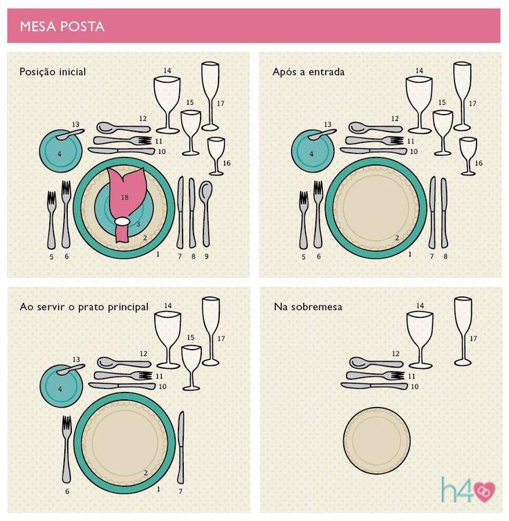 Vai promover um jantar em casa? Essa imagem explica a maneira adequada de organizar pratos, copos e talheres.