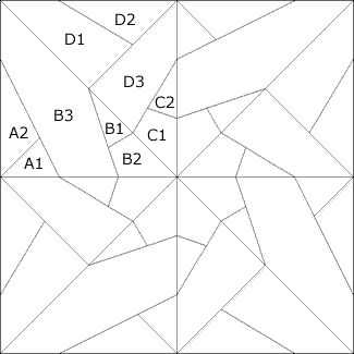 Quilt Patchwork Patterns | Just another WordPress site
