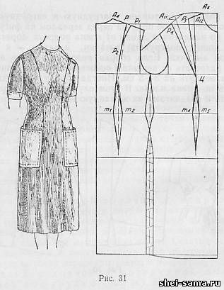 8. Платья с вертикальными рельефами - Искусство шитья - Всё о шитье