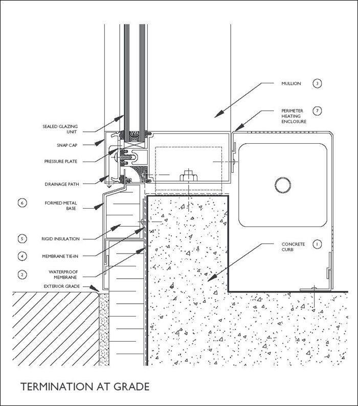 Curtain Wall Termination At Base Level Details