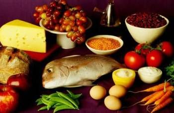 Таблица калорийности основных продуктов питания  Каждому, кто желает похудеть или поддерживать свой идеальный вес, необходимо ежедневно вестидневник питания, чтобы контролировать то количество калори…