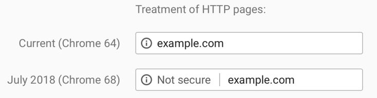 Chrome will start marking all HTTP sites as not secure in July  Google today announced the third step in its browsers war on HTTP sites. Starting in July 2018 Chrome will mark all HTTP as not secure right in its address bar.  HTTPS is a more secure version of the HTTP protocol used on the internet to connect users to websites. Secure connections are widely considered a necessary measure to decrease the risk of users being vulnerable to content injection (which can result in eavesdropping…