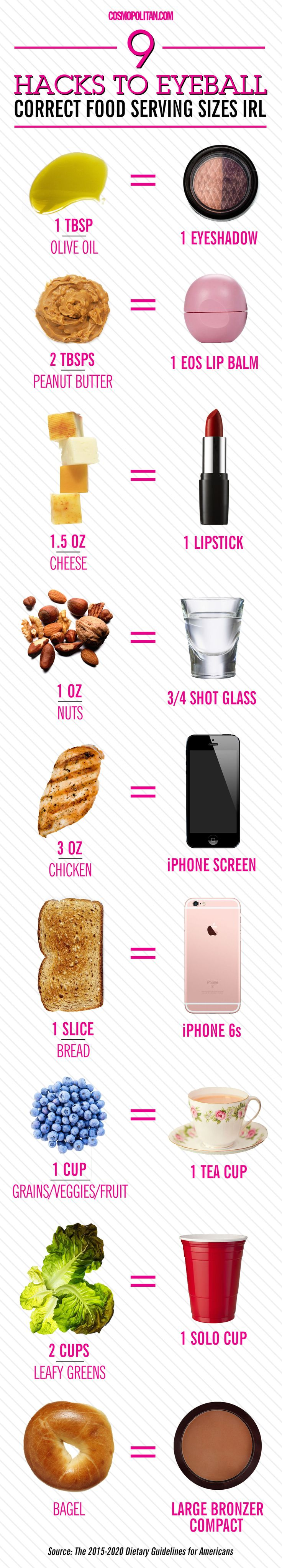 CORRECT SERVING SIZES: The new dietary guidelines from the government are always complicated AF so Cosmopolitan.com's fitness and health editor, Elizabeth Narins, pulled out six takeaways that are the most relevant to you so you can eat all the right things. Here's a breakdown of healthy portions and easy ways to remember them. Click through for more healthy eating info!