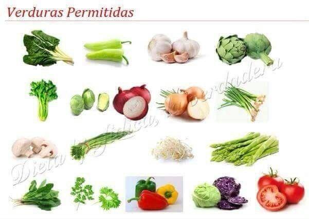 Verduras permitidas