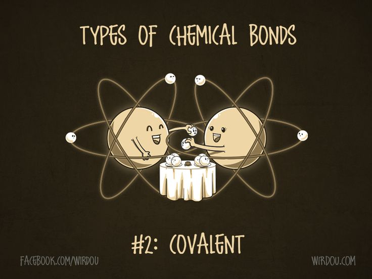 chemical-bonds-covalent.jpg 800×600 pixels