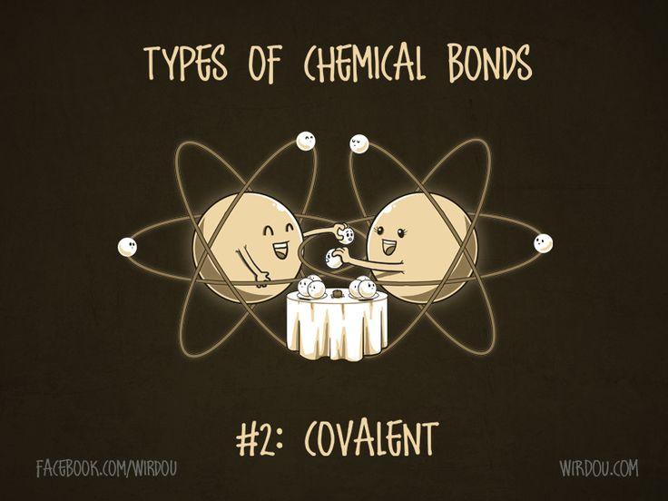 chemical-bonds-covalent.jpg 800×600 pixels