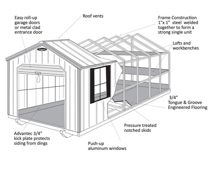 diagram of leonard u0026 39 s traditional steel frame metal sided