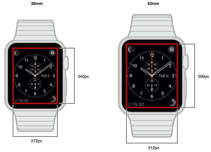 5 Design Principles for Apple Watch Design