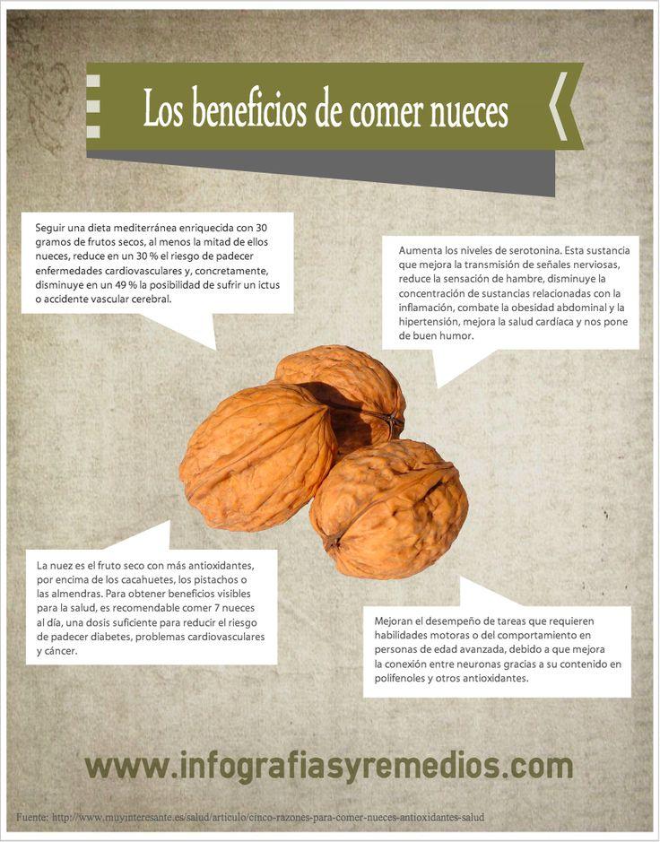 Los beneficios de comer nueces - Infografías y Remedios. #infografía #nutrición