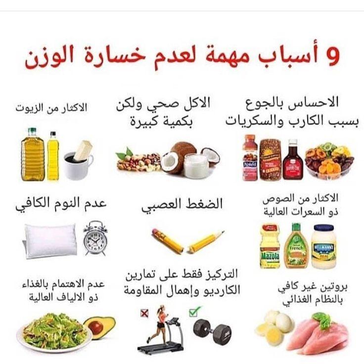 معلومة طبية معلومة لصحتك معلومة طبية معلومة لصحتك الامارات ابو ظبي الشارقة العين دبي السعودية الرياض الدمام القصيم جدة Food Sport Diet Health Food