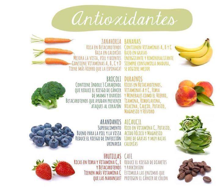 17 best images about frutas antioxidantes on pinterest - Alimentos antienvejecimiento ...