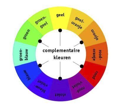 17 best images about klas 1 beeldaspect kleur on pinterest warm heels and colors for Wat zijn de koele kleuren