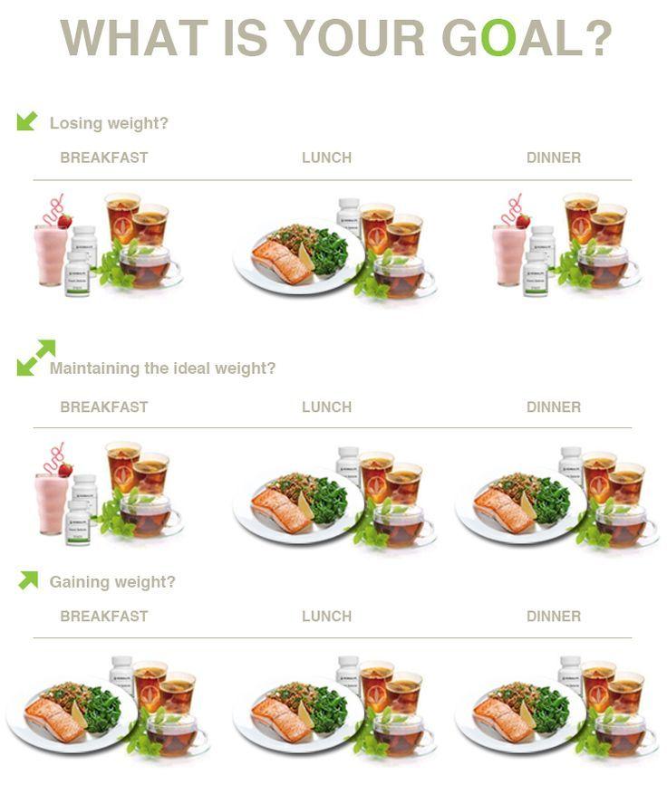 План питания для похудения с гербалайфом