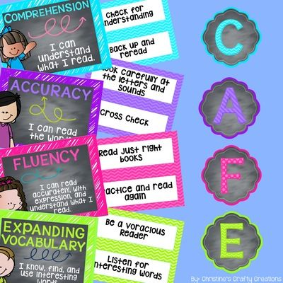Cafe Posters from Christine's Crafty Creations on TeachersNotebook.com -  - Cafe Posters