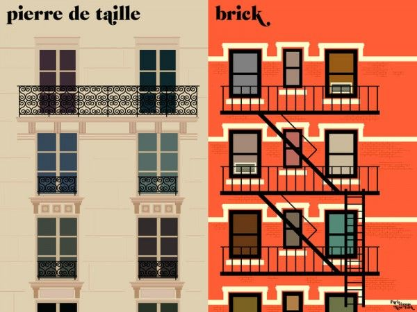 A graphic comparison of Paris and NYC