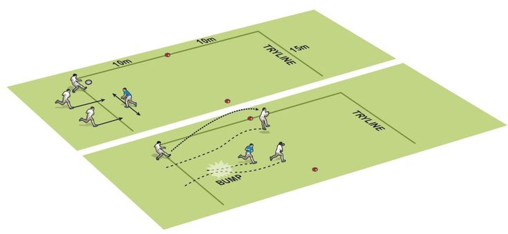 Chase, challenge and counter | Rugby Coach Weekly