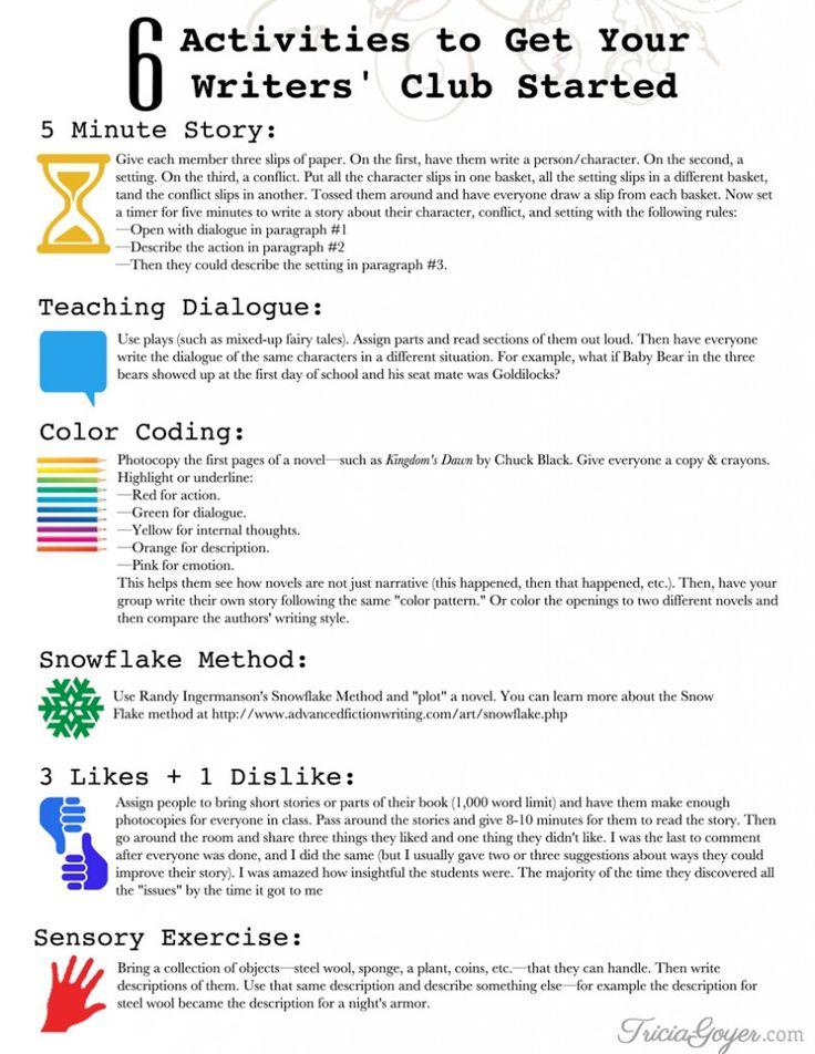 Creative essay ideas